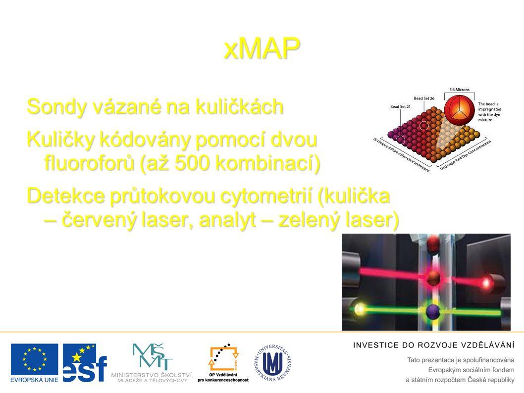 xMAP Sondy vázané na kuličkách Kuličky kódovány pomocí dvou fluoroforů (až 500 kombinací) Detekce průtokovou cytometrií (kulička – červený laser, analyt – zelený laser)