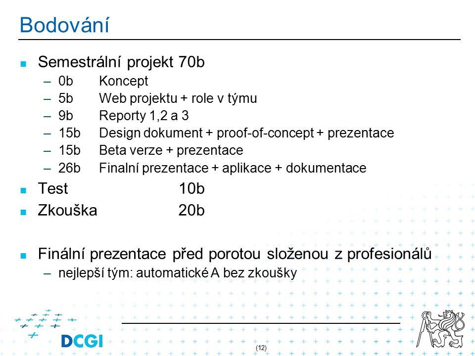 (12) Bodování Semestrální projekt70b –0bKoncept –5bWeb projektu + role v týmu –9bReporty 1,2 a 3 –15bDesign dokument + proof-of-concept + prezentace –