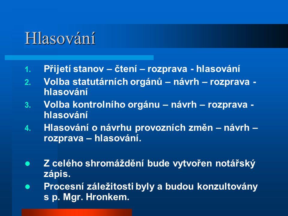 Návrh statutárních zástupců Jan OppeltJan SedláčekIvo Kopřiva Výbor společenství Tomáš Frkal Kontrolní orgán – vlastník pověřený kontrolou
