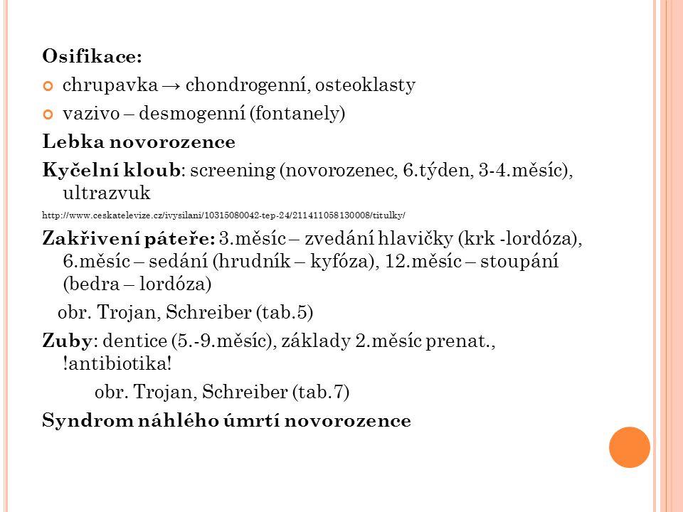 Osifikace: chrupavka → chondrogenní, osteoklasty vazivo – desmogenní (fontanely) Lebka novorozence Kyčelní kloub : screening (novorozenec, 6.týden, 3-