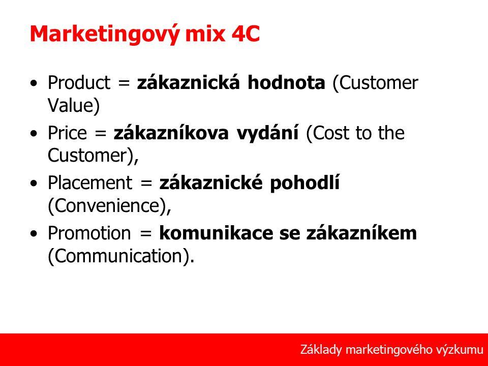 14 Základy marketingového výzkumu Marketingový mix 4C Product = zákaznická hodnota (Customer Value) Price = zákazníkova vydání (Cost to the Customer), Placement = zákaznické pohodlí (Convenience), Promotion = komunikace se zákazníkem (Communication).