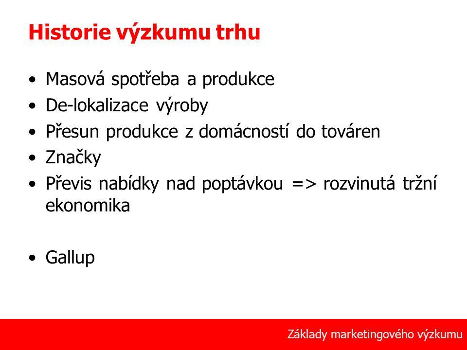 19 Základy marketingového výzkumu Historie výzkumu trhu Masová spotřeba a produkce De-lokalizace výroby Přesun produkce z domácností do továren Značky Převis nabídky nad poptávkou => rozvinutá tržní ekonomika Gallup