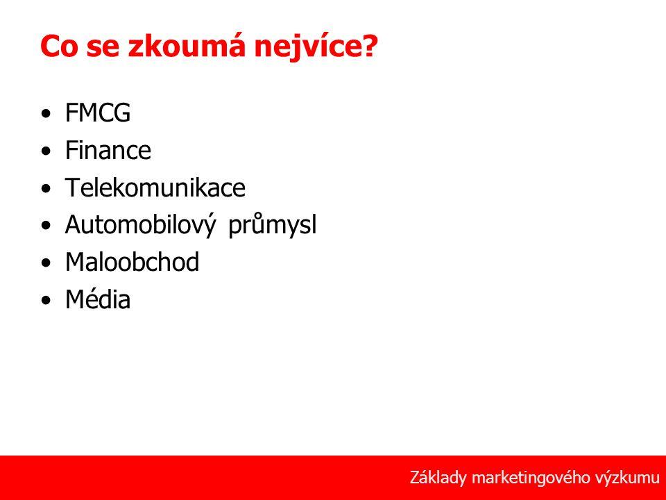 21 Základy marketingového výzkumu Co se zkoumá nejvíce.