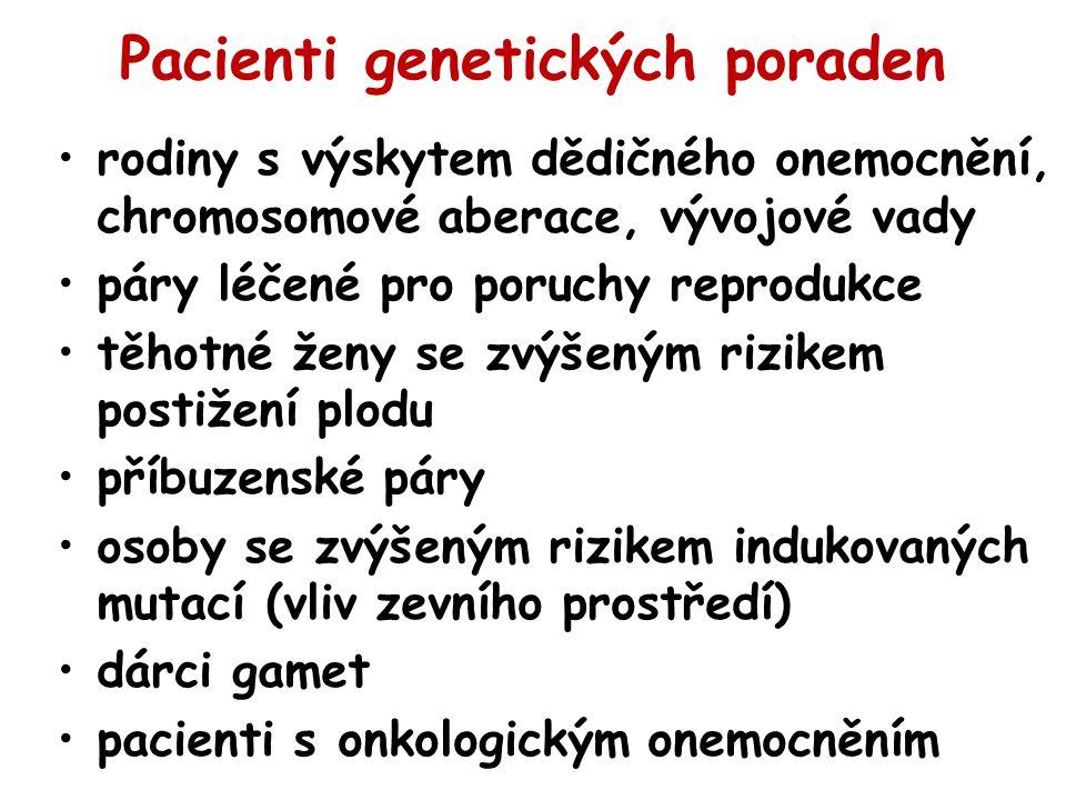 Pacienti genetických poraden rodiny s výskytem dědičného onemocnění, chromosomové aberace, vývojové vady páry léčené pro poruchy reprodukce těhotné ženy se zvýšeným rizikem postižení plodu příbuzenské páry osoby se zvýšeným rizikem indukovaných mutací (vliv zevního prostředí) dárci gamet pacienti s onkologickým onemocněním