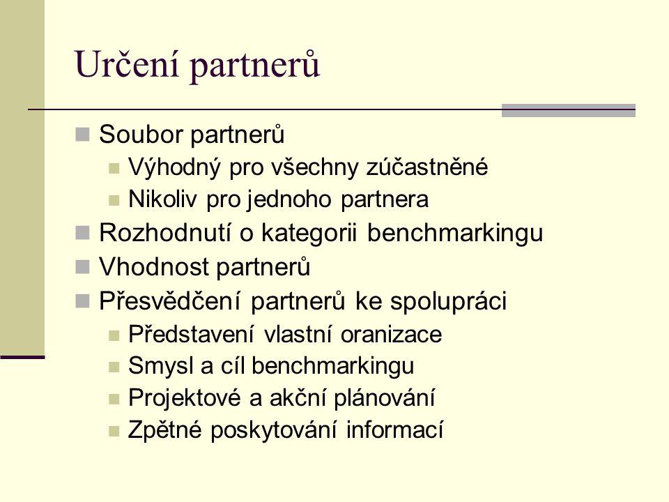 Určení partnerů Soubor partnerů Výhodný pro všechny zúčastněné Nikoliv pro jednoho partnera Rozhodnutí o kategorii benchmarkingu Vhodnost partnerů Pře