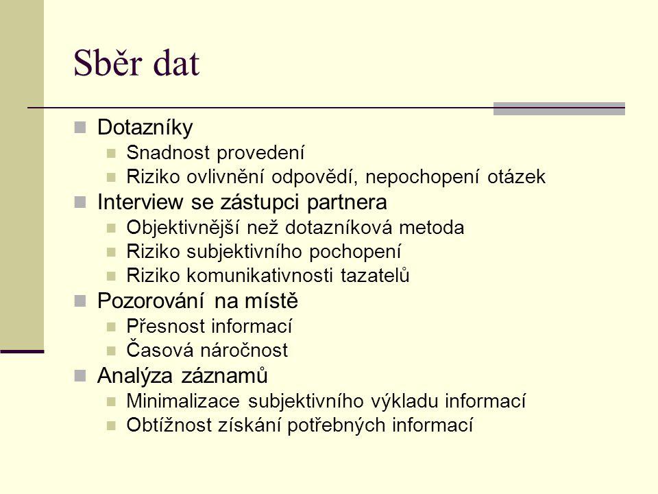 Sběr dat Dotazníky Snadnost provedení Riziko ovlivnění odpovědí, nepochopení otázek Interview se zástupci partnera Objektivnější než dotazníková metod