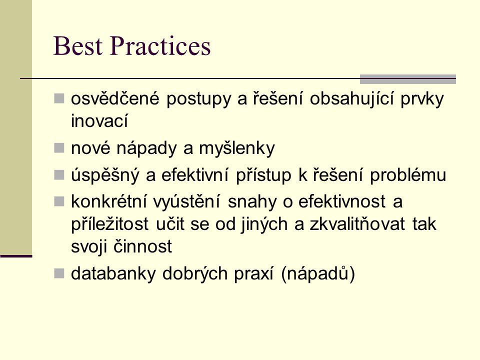 Best Practices osvědčené postupy a řešení obsahující prvky inovací nové nápady a myšlenky úspěšný a efektivní přístup k řešení problému konkrétní vyús