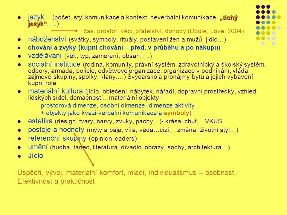 """""""tichý jazyk"""" jazyk (počet, styl komunikace a kontext, neverbální komunikace, """"tichý jazyk""""…..) čas, prostor, věci, přátelství, dohody (Doole, Love, 2"""