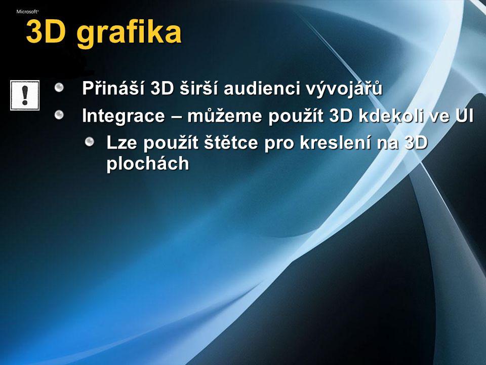 3D grafika Přináší 3D širší audienci vývojářů Integrace – můžeme použít 3D kdekoli ve UI Lze použít štětce pro kreslení na 3D plochách