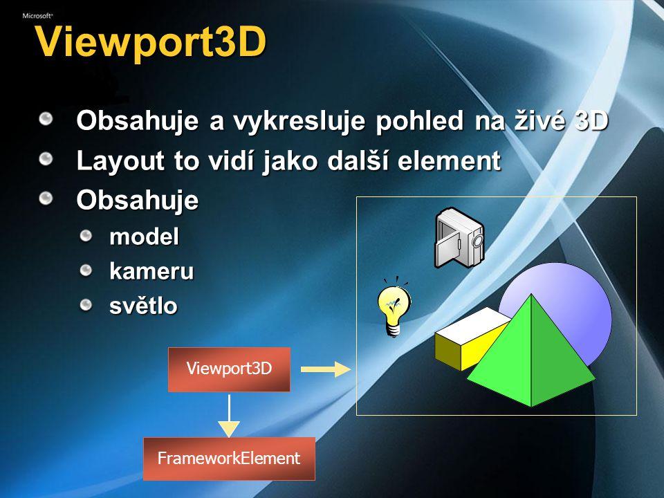 Viewport3D Obsahuje a vykresluje pohled na živé 3D Layout to vidí jako další element Obsahujemodelkamerusvětlo Viewport3D FrameworkElement