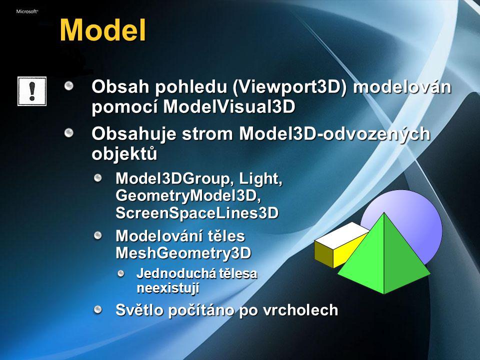 Model Model Obsah pohledu (Viewport3D) modelován pomocí ModelVisual3D Obsahuje strom Model3D-odvozených objektů Model3DGroup, Light, GeometryModel3D, ScreenSpaceLines3D Modelování těles MeshGeometry3D Jednoduchá tělesa neexistují Světlo počítáno po vrcholech