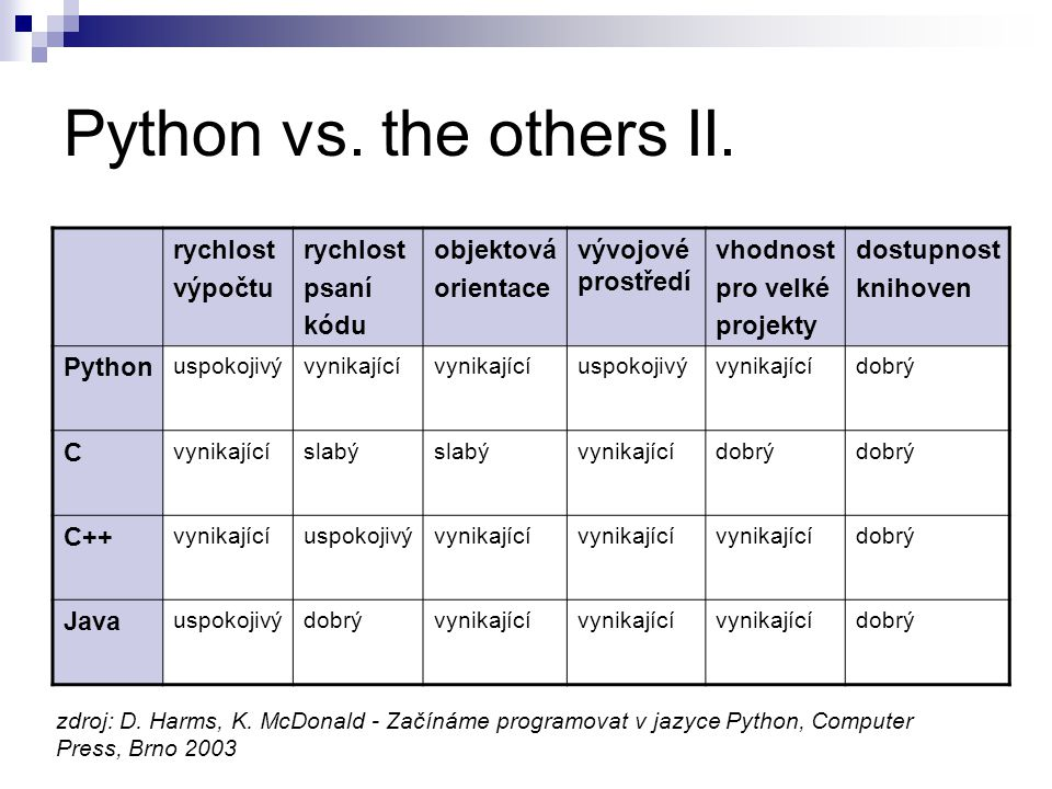 Python vs. the others II.