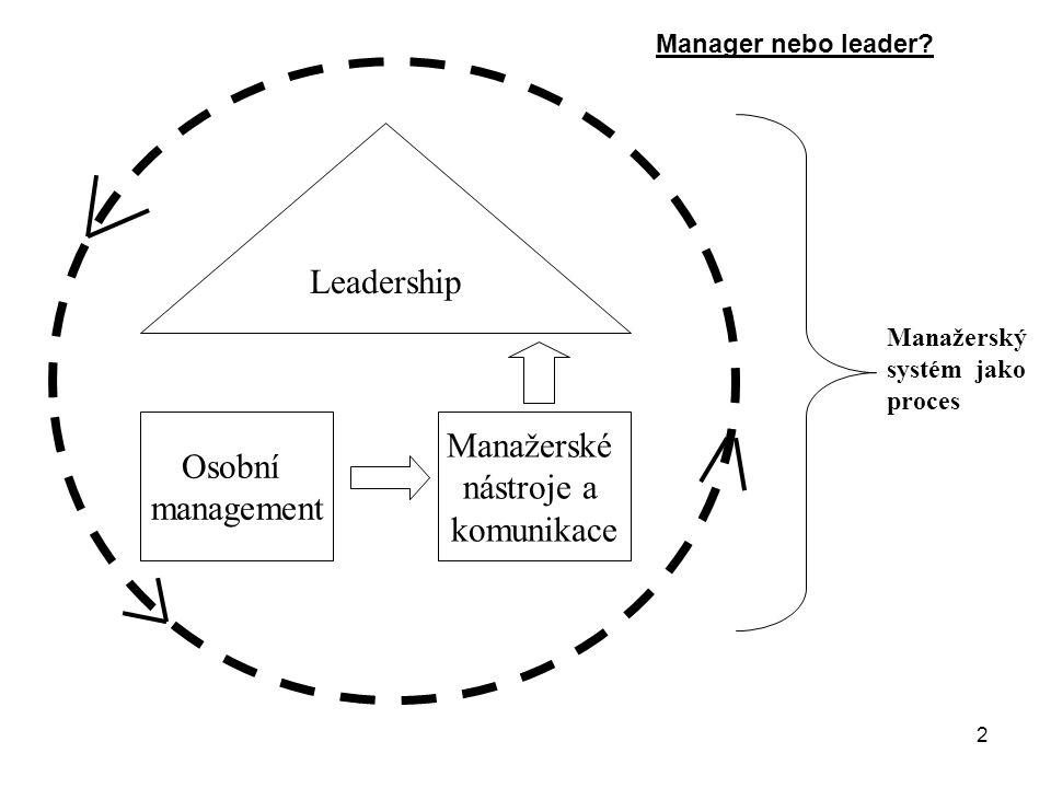 2 Leadership Osobní management Manažerské nástroje a komunikace Manažerský systém jako proces Manager nebo leader?