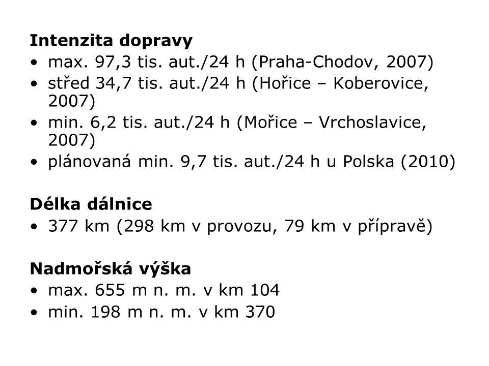 Intenzita dopravy max.97,3 tis. aut./24 h (Praha-Chodov, 2007) střed 34,7 tis.
