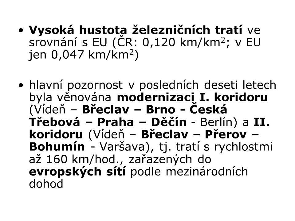 Vysoká hustota železničních tratí ve srovnání s EU (ČR: 0,120 km/km 2 ; v EU jen 0,047 km/km 2 ) hlavní pozornost v posledních deseti letech byla věnována modernizaci I.