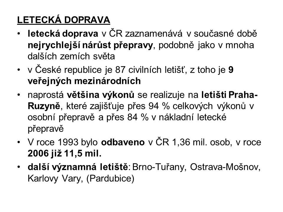 LETECKÁ DOPRAVA letecká doprava v ČR zaznamenává v současné době nejrychlejší nárůst přepravy, podobně jako v mnoha dalších zemích světa v České republice je 87 civilních letišť, z toho je 9 veřejných mezinárodních naprostá většina výkonů se realizuje na letišti Praha- Ruzyně, které zajišťuje přes 94 % celkových výkonů v osobní přepravě a přes 84 % v nákladní letecké přepravě V roce 1993 bylo odbaveno v ČR 1,36 mil.