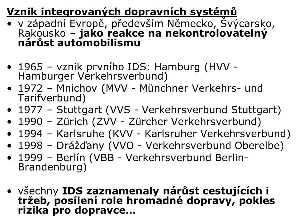 Vznik integrovaných dopravních systémů v západní Evropě, především Německo, Švýcarsko, Rakousko – jako reakce na nekontrolovatelný nárůst automobilismu 1965 – vznik prvního IDS: Hamburg (HVV - Hamburger Verkehrsverbund) 1972 – Mnichov (MVV - Münchner Verkehrs- und Tarifverbund) 1977 – Stuttgart (VVS - Verkehrsverbund Stuttgart) 1990 – Zürich (ZVV - Zürcher Verkehrsverbund) 1994 – Karlsruhe (KVV - Karlsruher Verkehrsverbund) 1998 – Drážďany (VVO - Verkehrsverbund Oberelbe) 1999 – Berlín (VBB - Verkehrsverbund Berlin- Brandenburg) všechny IDS zaznamenaly nárůst cestujících i tržeb, posílení role hromadné dopravy, pokles rizika pro dopravce…