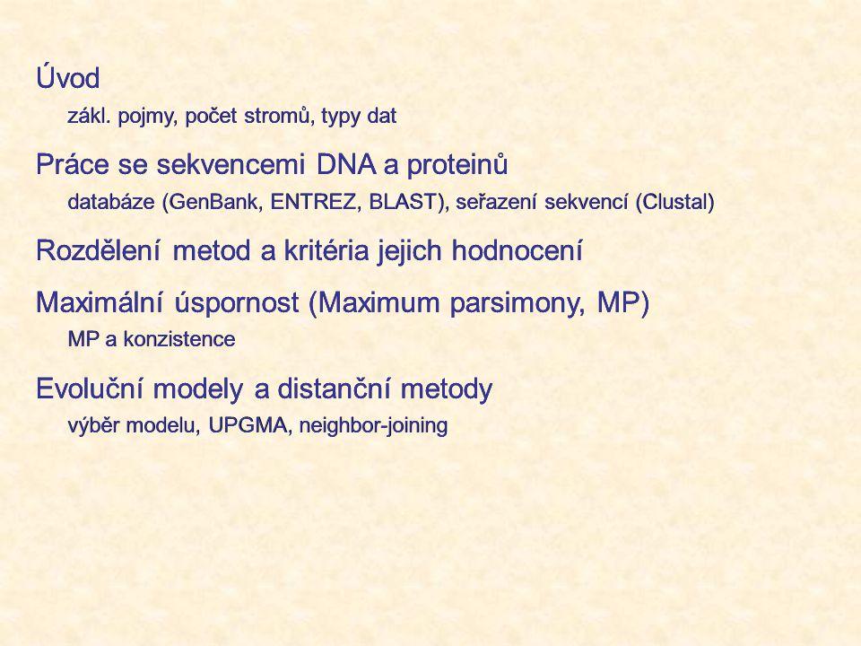 Úvod fylogenetický strom = fylogenie (phylogeny) s kořenem, bez kořene větve (branches, edges) vnější, vnitřní, centrální uzly (nodes, vertices) vnitřní, terminální (externí) dichotomie, polytomie OTU, HTU topologie fylogenetický strom = fylogenie (phylogeny) s kořenem, bez kořene větve (branches, edges) vnější, vnitřní, centrální uzly (nodes, vertices) vnitřní, terminální (externí) dichotomie, polytomie OTU, HTU topologie Definice základních pojmů dráha linie