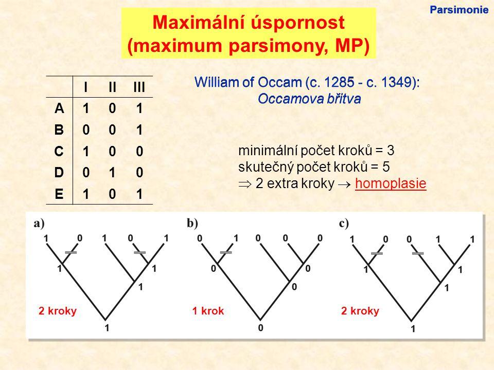Maximální úspornost (maximum parsimony, MP) IIIIII A101 B001 C100 D010 E101 2 kroky1 krok2 kroky William of Occam (c.