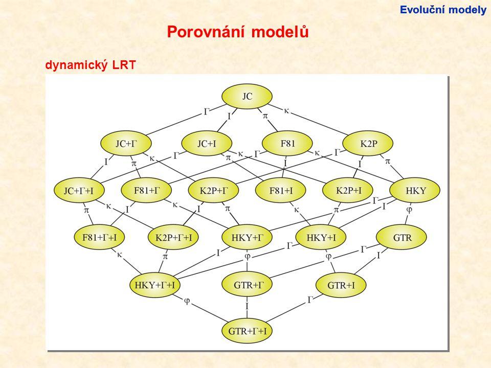 Evoluční modely Porovnání modelů dynamický LRT