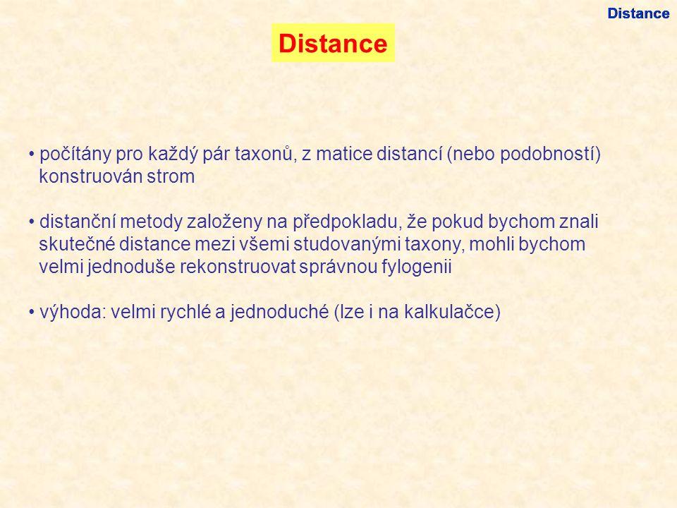 Distance počítány pro každý pár taxonů, z matice distancí (nebo podobností) konstruován strom distanční metody založeny na předpokladu, že pokud bychom znali skutečné distance mezi všemi studovanými taxony, mohli bychom velmi jednoduše rekonstruovat správnou fylogenii výhoda: velmi rychlé a jednoduché (lze i na kalkulačce)