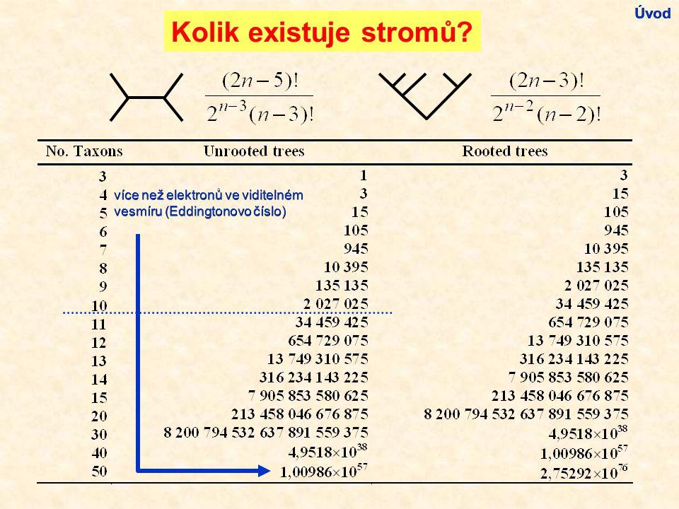 Kolik existuje stromů? více než elektronů ve viditelném vesmíru (Eddingtonovo číslo) Úvod