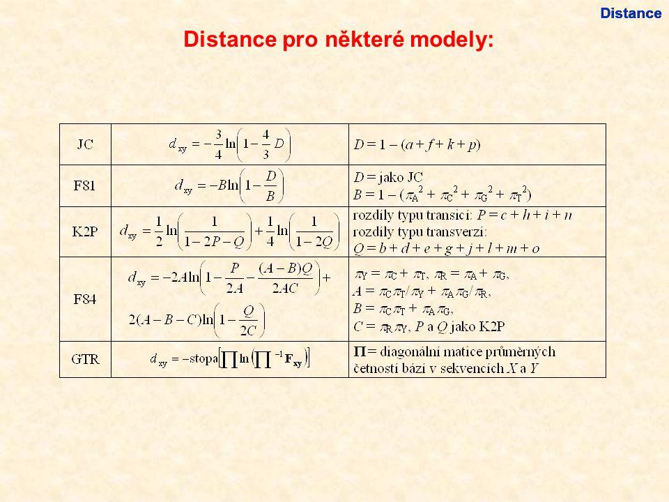 Distance pro některé modely: Distance