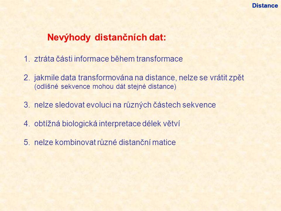 Nevýhody distančních dat: 1.ztráta části informace během transformace 2.jakmile data transformována na distance, nelze se vrátit zpět (odlišné sekvence mohou dát stejné distance) 3.nelze sledovat evoluci na různých částech sekvence 4.obtížná biologická interpretace délek větví 5.nelze kombinovat různé distanční matice Distance