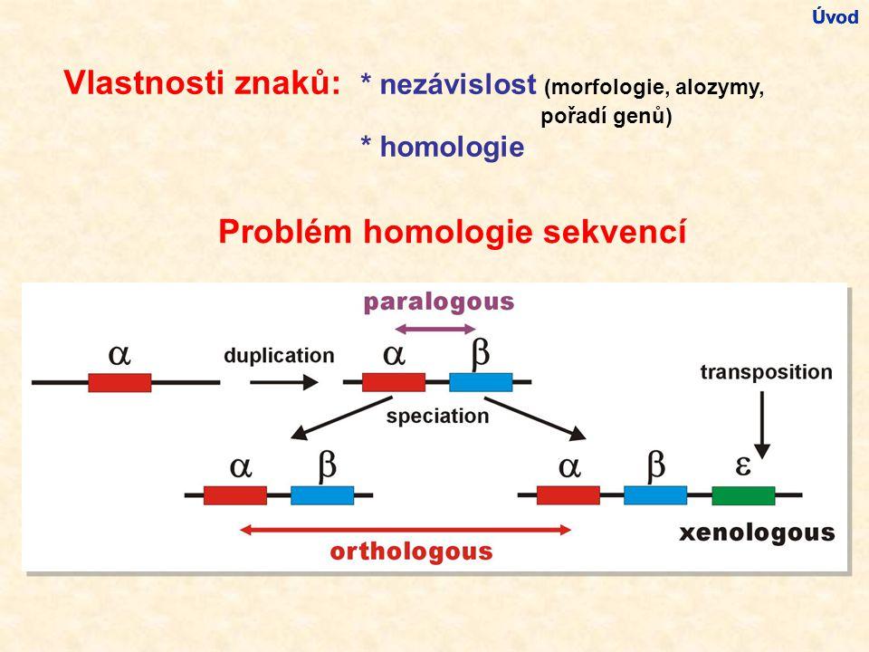 Vlastnosti znaků: * nezávislost (morfologie, alozymy, pořadí genů) * homologie Problém homologie sekvencí Úvod
