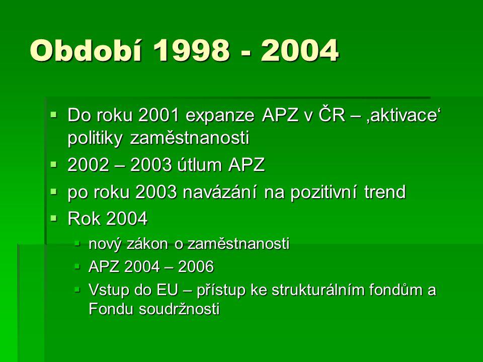 Období 1998 - 2004  Do roku 2001 expanze APZ v ČR – 'aktivace' politiky zaměstnanosti  2002 – 2003 útlum APZ  po roku 2003 navázání na pozitivní trend  Rok 2004  nový zákon o zaměstnanosti  APZ 2004 – 2006  Vstup do EU – přístup ke strukturálním fondům a Fondu soudržnosti
