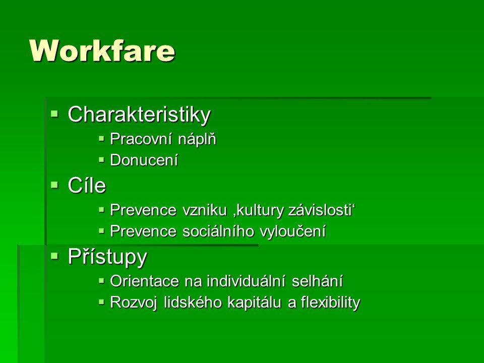Workfare  Charakteristiky  Pracovní náplň  Donucení  Cíle  Prevence vzniku 'kultury závislosti'  Prevence sociálního vyloučení  Přístupy  Orientace na individuální selhání  Rozvoj lidského kapitálu a flexibility