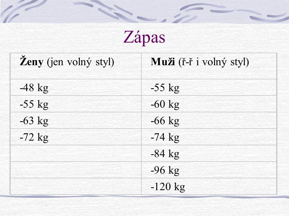 Zápas Ženy (jen volný styl)Muži (ř-ř i volný styl) -48 kg-55 kg -60 kg -63 kg-66 kg -72 kg-74 kg -84 kg -96 kg -120 kg