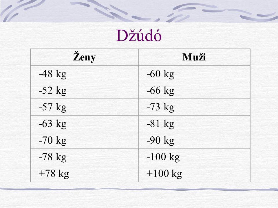 Džúdó ŽenyMuži -48 kg-60 kg -52 kg-66 kg -57 kg-73 kg -63 kg-81 kg -70 kg-90 kg -78 kg-100 kg +78 kg+100 kg