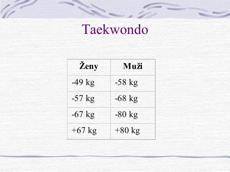 Taekwondo ŽenyMuži -49 kg-58 kg -57 kg-68 kg -67 kg-80 kg +67 kg+80 kg