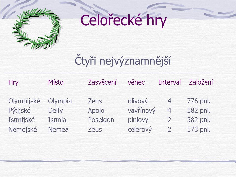 Celořecké hry Čtyři nejvýznamnější HryMísto Zasvěcenívěnec Interval Založení OlympijskéOlympiaZeusolivový4 776 pnl.