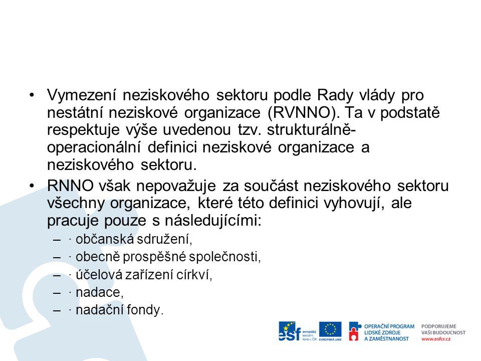 Vymezení neziskového sektoru podle Rady vlády pro nestátní neziskové organizace (RVNNO).