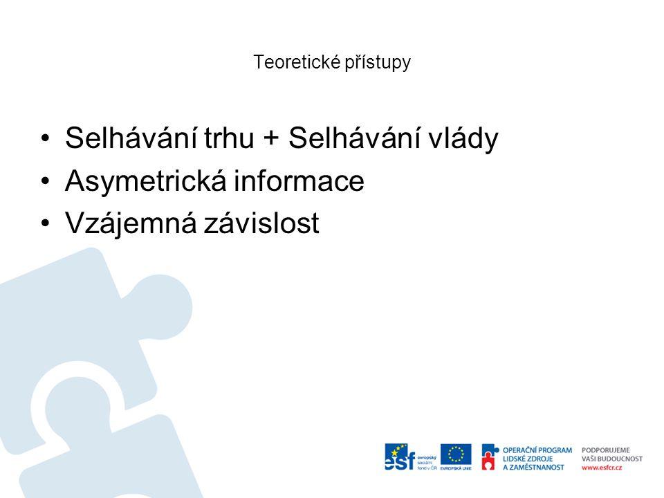 Teoretické přístupy Selhávání trhu + Selhávání vlády Asymetrická informace Vzájemná závislost