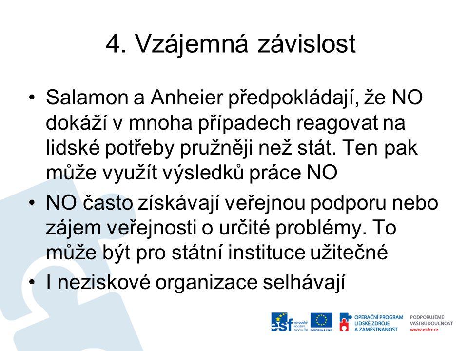 4. Vzájemná závislost Salamon a Anheier předpokládají, že NO dokáží v mnoha případech reagovat na lidské potřeby pružněji než stát. Ten pak může využí