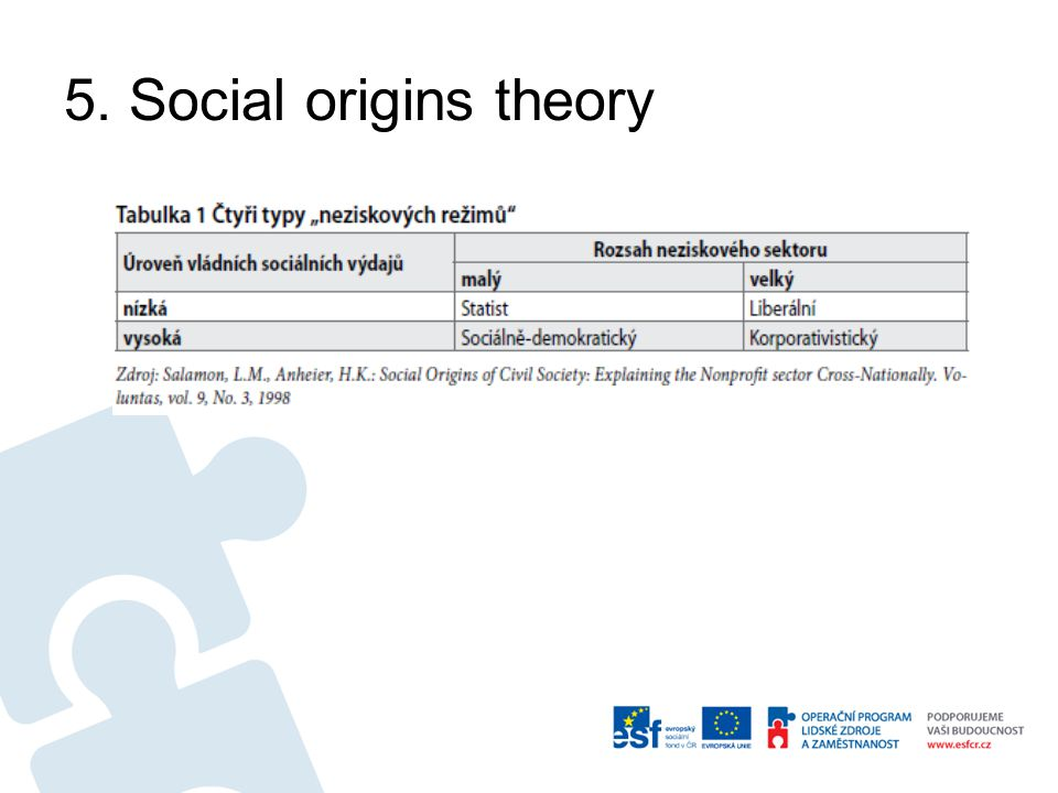 5. Social origins theory