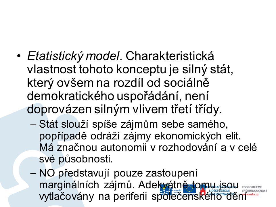 Etatistický model.