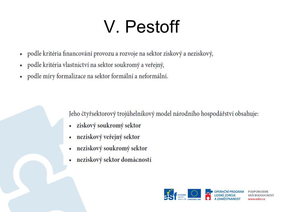 V. Pestoff
