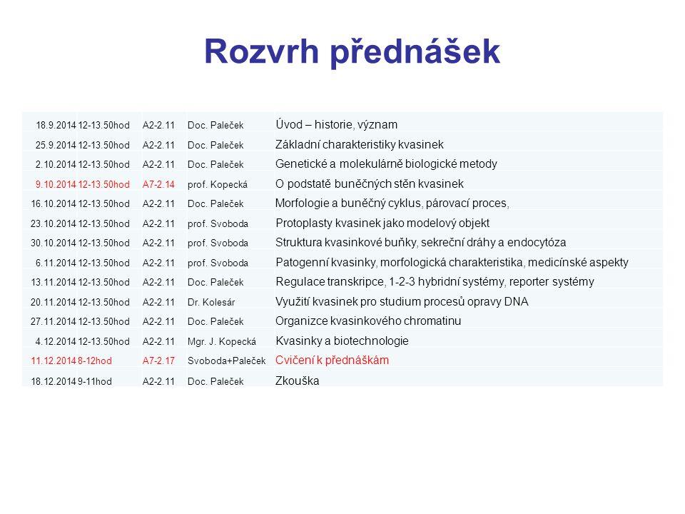Rozvrh přednášek 18.9.201412-13.50hodA2-2.11Doc. Paleček Úvod – historie, význam 25.9.201412-13.50hodA2-2.11Doc. Paleček Základní charakteristiky kvas