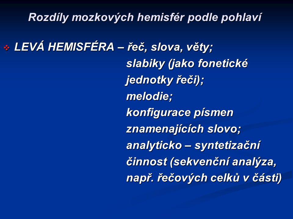  LEVÁ HEMISFÉRA – řeč, slova, věty; slabiky (jako fonetické slabiky (jako fonetické jednotky řeči); jednotky řeči); melodie; melodie; konfigurace pís