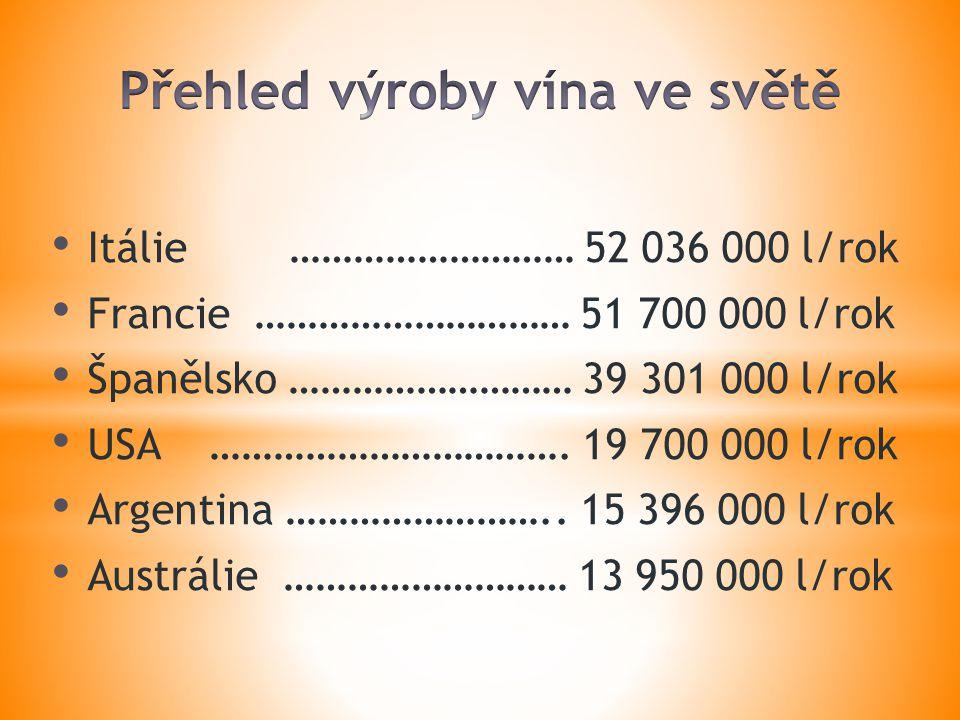 Itálie ……………………… 52 036 000 l/rok Francie ………………………… 51 700 000 l/rok Španělsko ……………………… 39 301 000 l/rok USA …………………………….