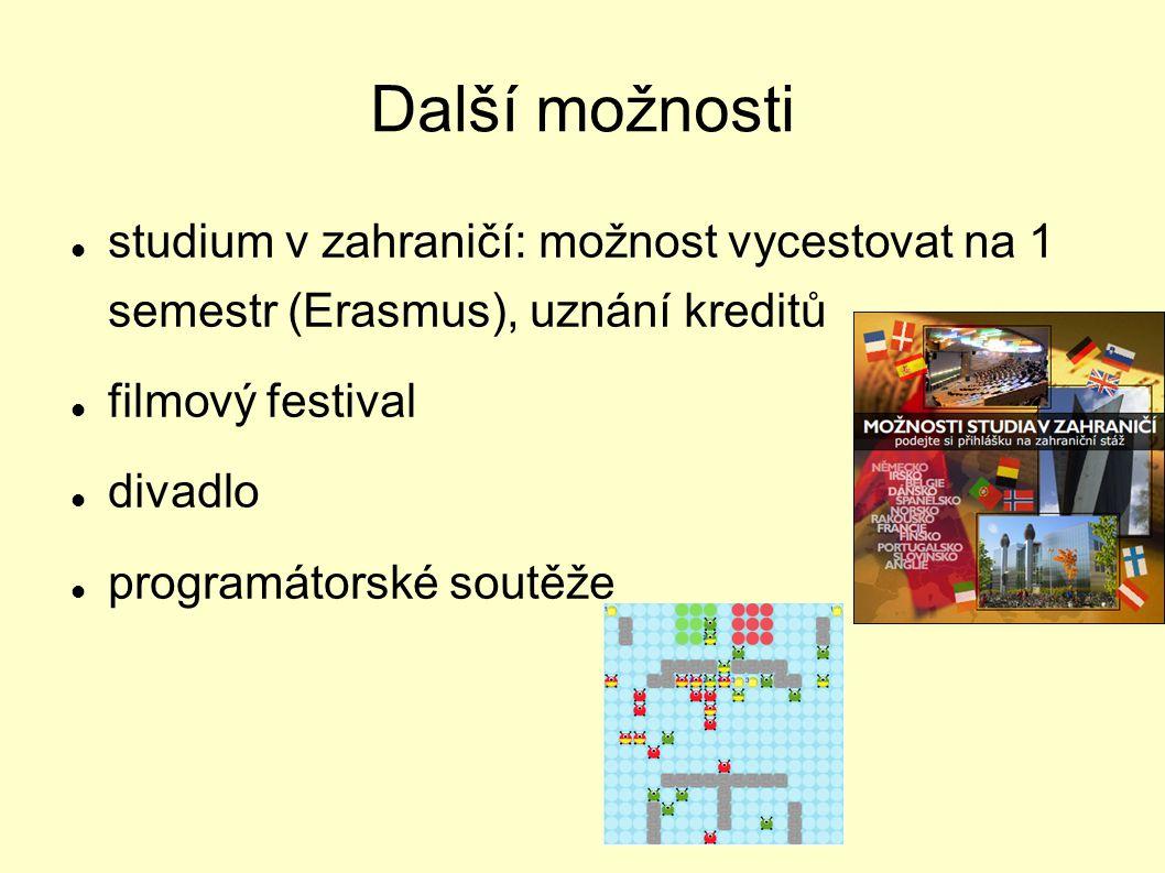 Další možnosti studium v zahraničí: možnost vycestovat na 1 semestr (Erasmus), uznání kreditů filmový festival divadlo programátorské soutěže
