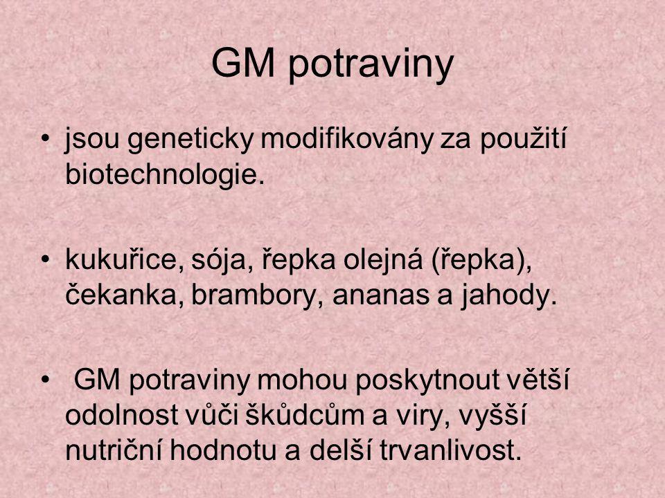 GM potraviny jsou geneticky modifikovány za použití biotechnologie.