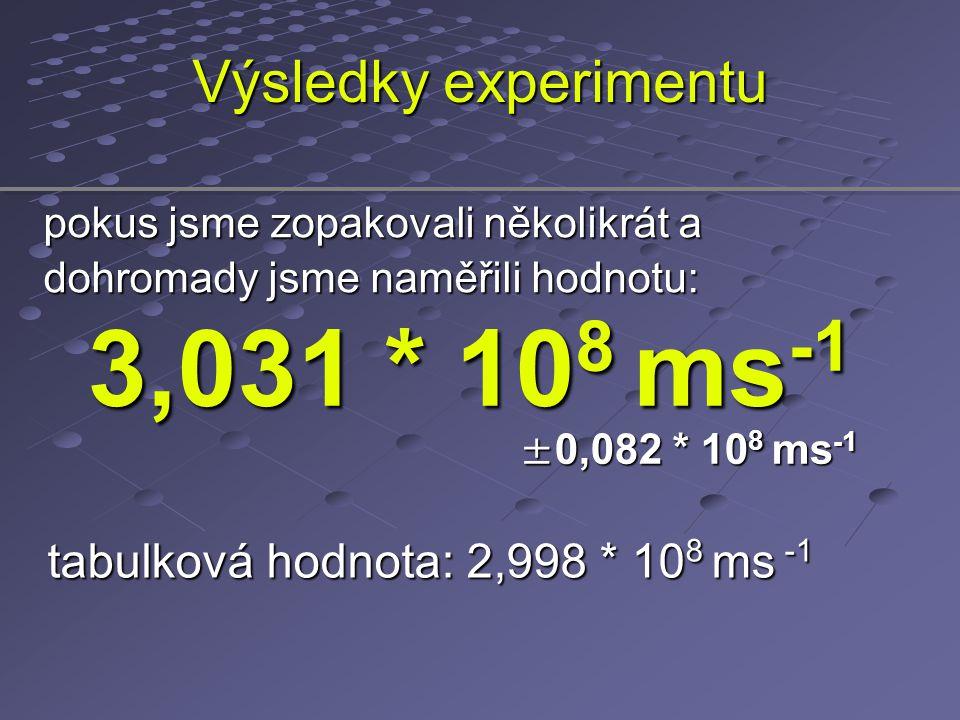 Výsledky experimentu pokus jsme zopakovali několikrát a dohromady jsme naměřili hodnotu: 3,031 * 10 8 ms -1 3,031 * 10 8 ms -1 ±0,082 * 10 8 ms -1 ±0,