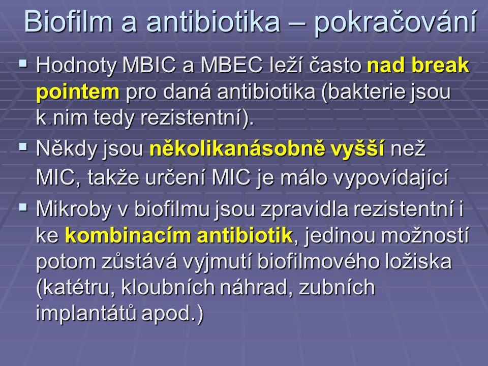 Biofilm a antibiotika – pokračování  Hodnoty MBIC a MBEC leží často nad break pointem pro daná antibiotika (bakterie jsou k.nim tedy rezistentní). 