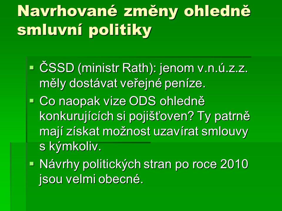 Navrhované změny ohledně smluvní politiky  ČSSD (ministr Rath): jenom v.n.ú.z.z. měly dostávat veřejné peníze.  Co naopak vize ODS ohledně konkurují