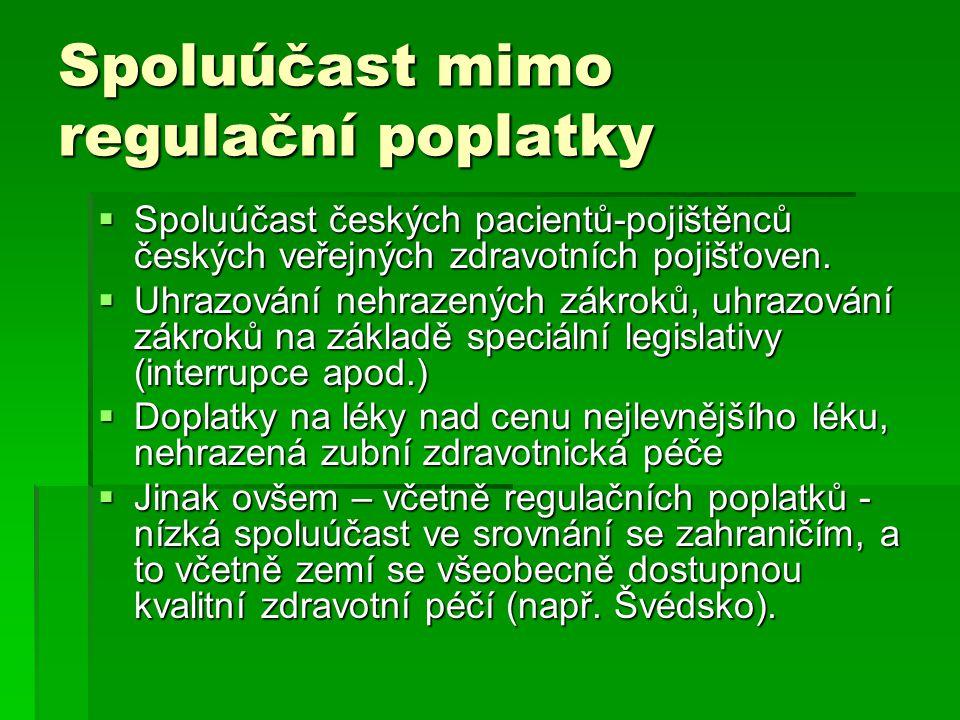 Spoluúčast mimo regulační poplatky  Spoluúčast českých pacientů-pojištěnců českých veřejných zdravotních pojišťoven.  Uhrazování nehrazených zákroků